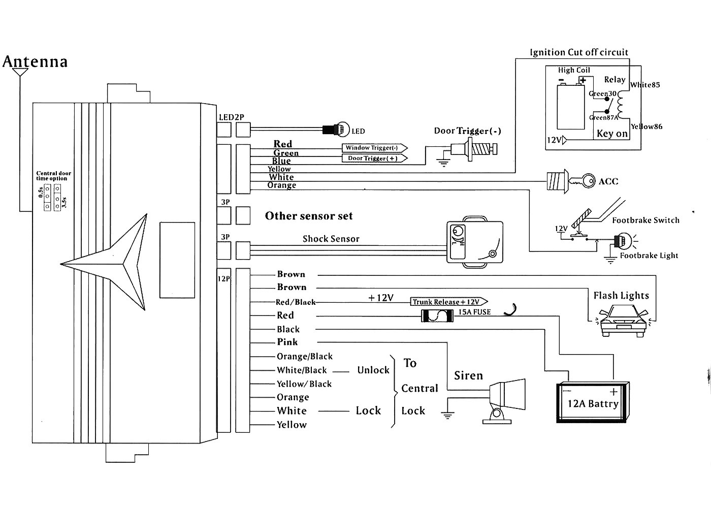 Bmw E36 Alarm Wiring Diagram